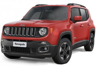Jeep Renegade в Москве